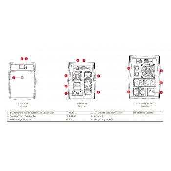 ABB PowerValue 11LI Up 1000VA